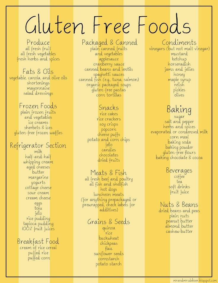 glutenvrij koolhydraten