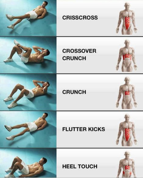 Core work out
